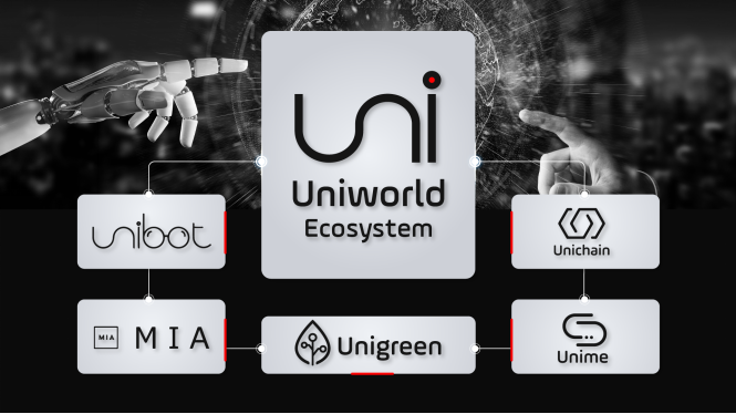 AI & Blockchain Ecosystem UniWorld.io Ready to Enhance DeFi Core Practice Values with UniChain Blockchain Platform | Markets Insider